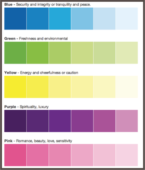 Meanings of Color