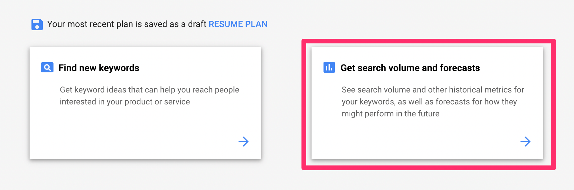 Search Volume Forecast