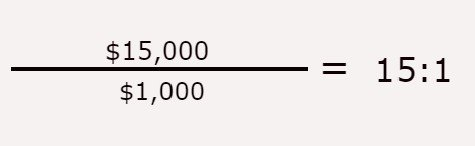 Example with numbers of ROAS calculation