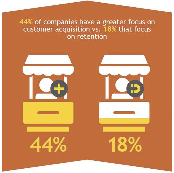 customer rentions guide to neuromarketing
